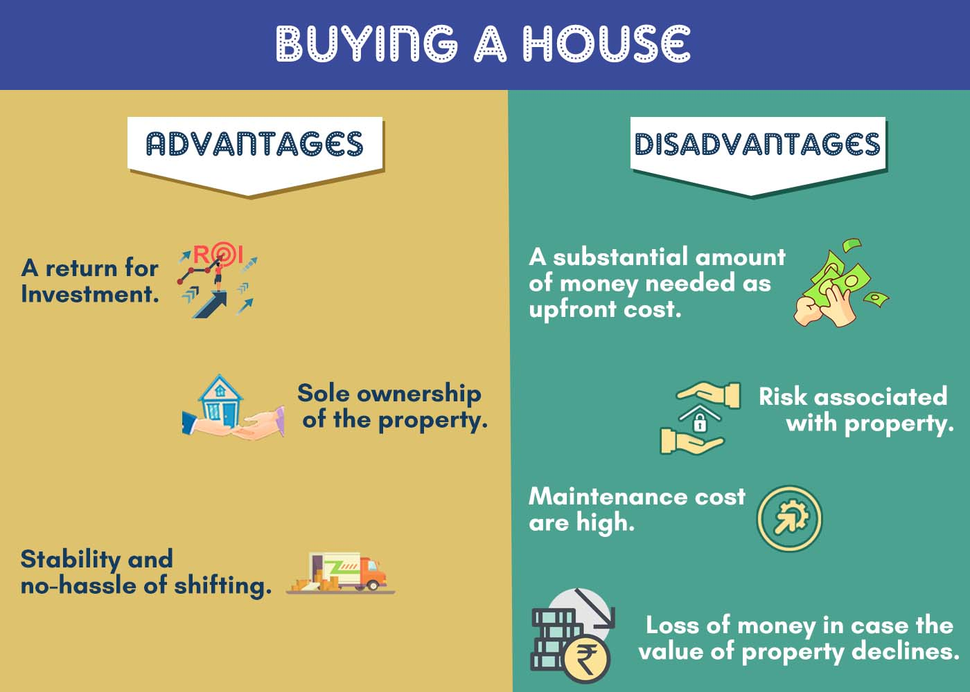 Advantage and Disadvantage of Buying a House