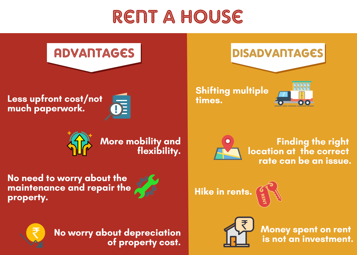 Advantage and Disadvantage of Renting a House